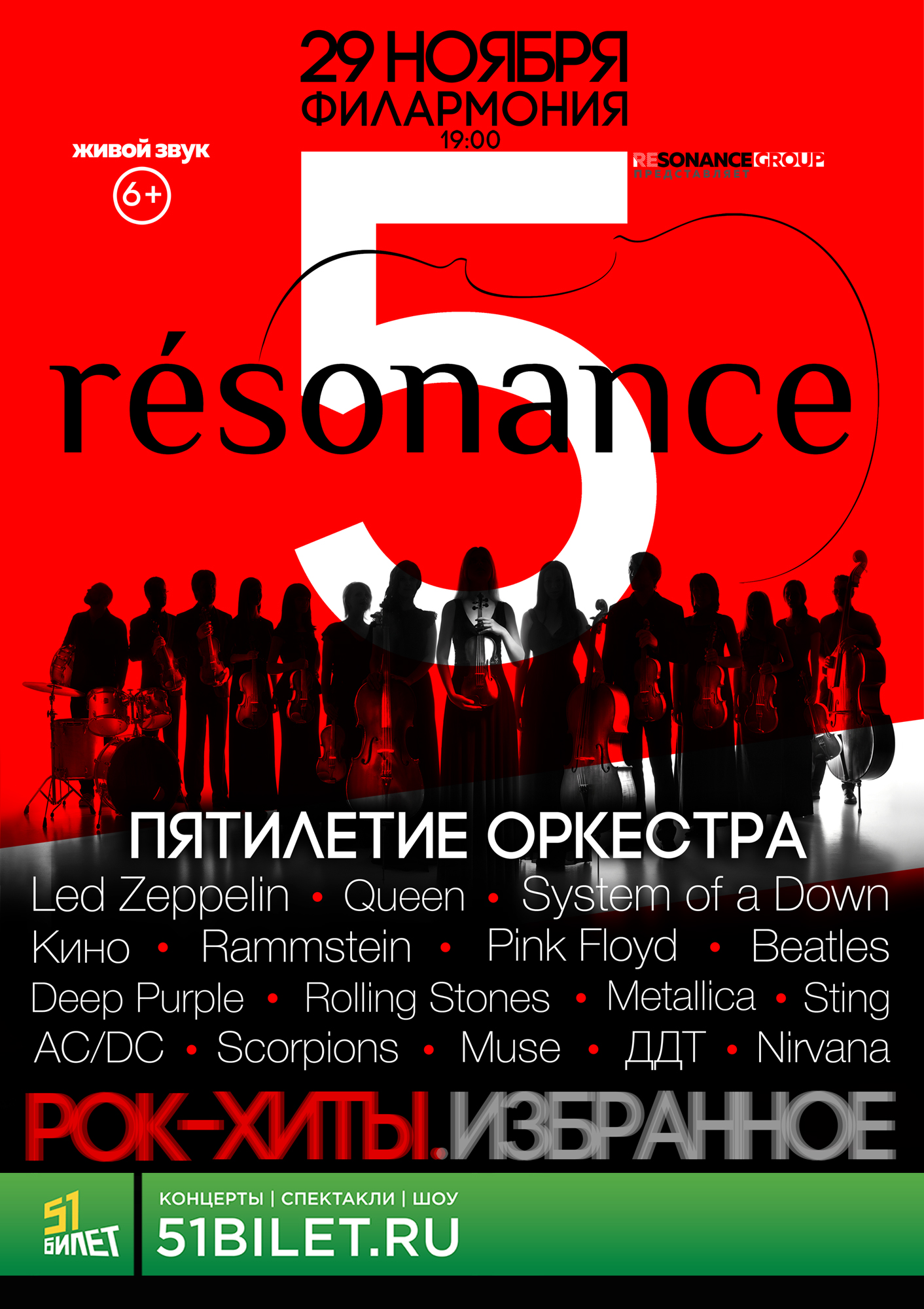 RESONANCE: пятилетие оркестра